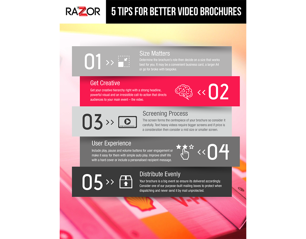 Better-Video-Brochures