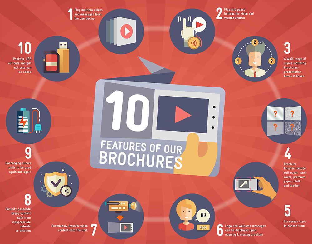 VideoBrochuresFeatures